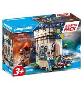 Starter Pack Novelmore